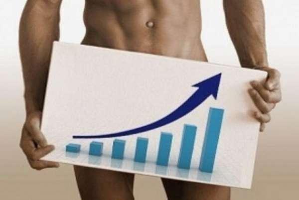 Как можно усилить потенцию у мужчин